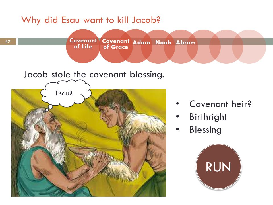 Why did Esau want to kill Jacob. 47 Jacob stole the covenant blessing.