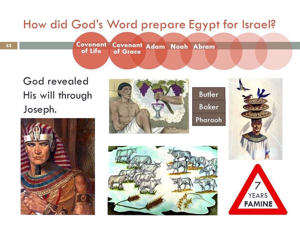 How did God's Word prepare Egypt for Israel.