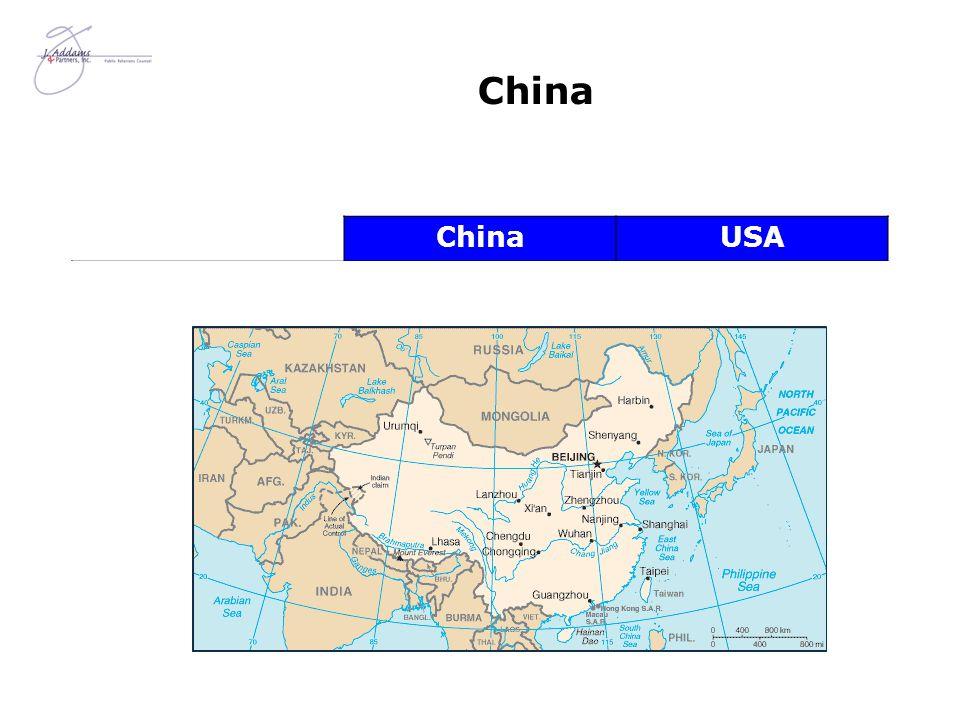 China USA Potentially hostile border 13,700 mi.0 Restive minorities Tibetans, Uygurs, Mongolians, etc.