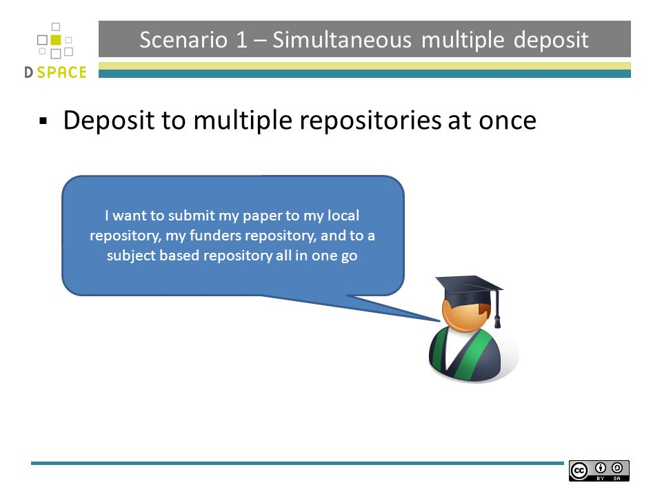 Scenario 1 – Simultaneous multiple deposit  Deposit to multiple repositories at once I want to submit my paper to my local repository, my funders repository, and to a subject based repository all in one go
