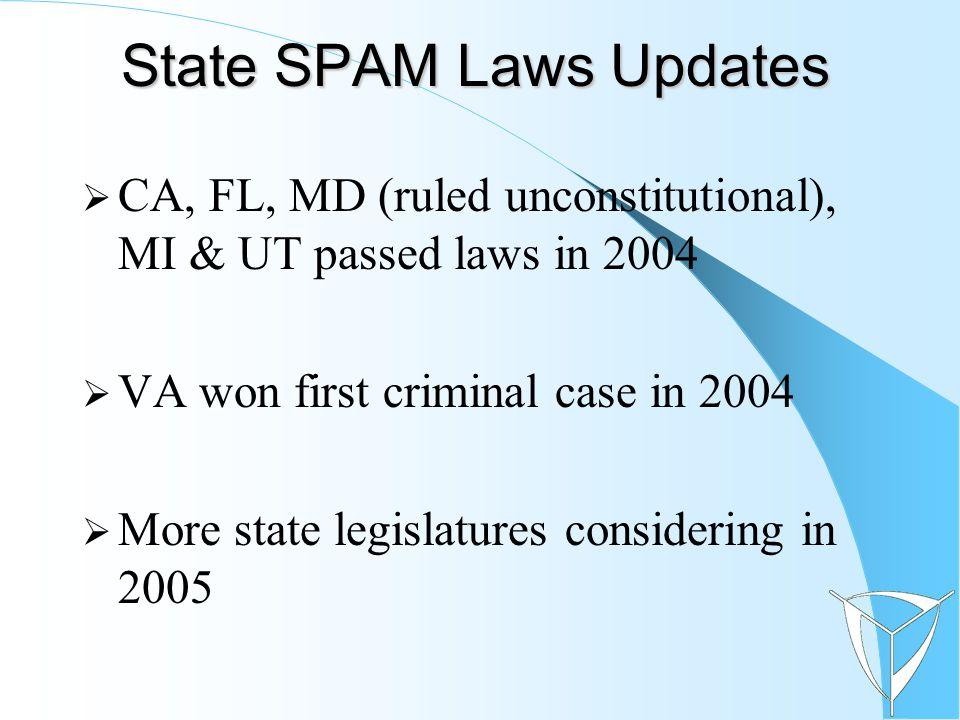 State SPAM Laws Updates  CA, FL, MD (ruled unconstitutional), MI & UT passed laws in 2004  VA won first criminal case in 2004  More state legislatu