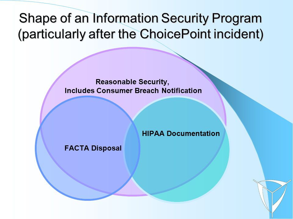 Shape of an Information Security Program (particularly after the ChoicePoint incident) Reasonable Security, Includes Consumer Breach Notification HIPAA Documentation FACTA Disposal