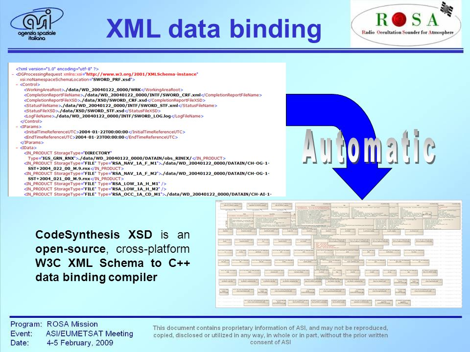 XML data binding CodeSynthesis XSD is an open-source, cross-platform W3C XML Schema to C++ data binding compiler
