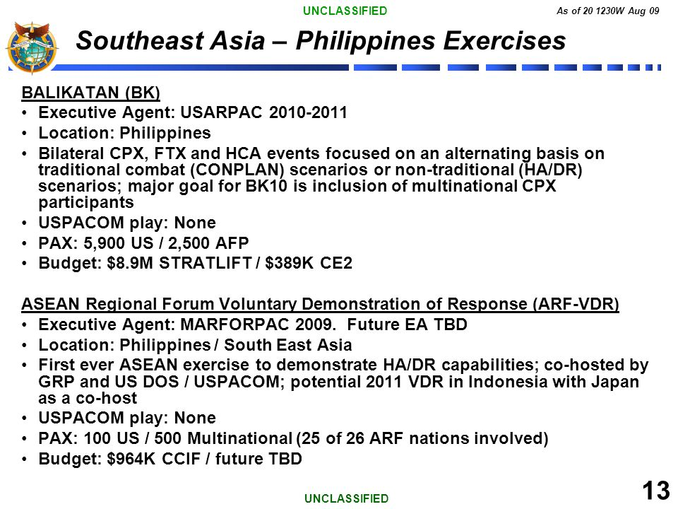 UNCLASSIFIED As of 20 1230W Aug 09 13 UNCLASSIFIED Southeast Asia – Philippines Exercises BALIKATAN (BK) Executive Agent: USARPAC 2010-2011 Location: