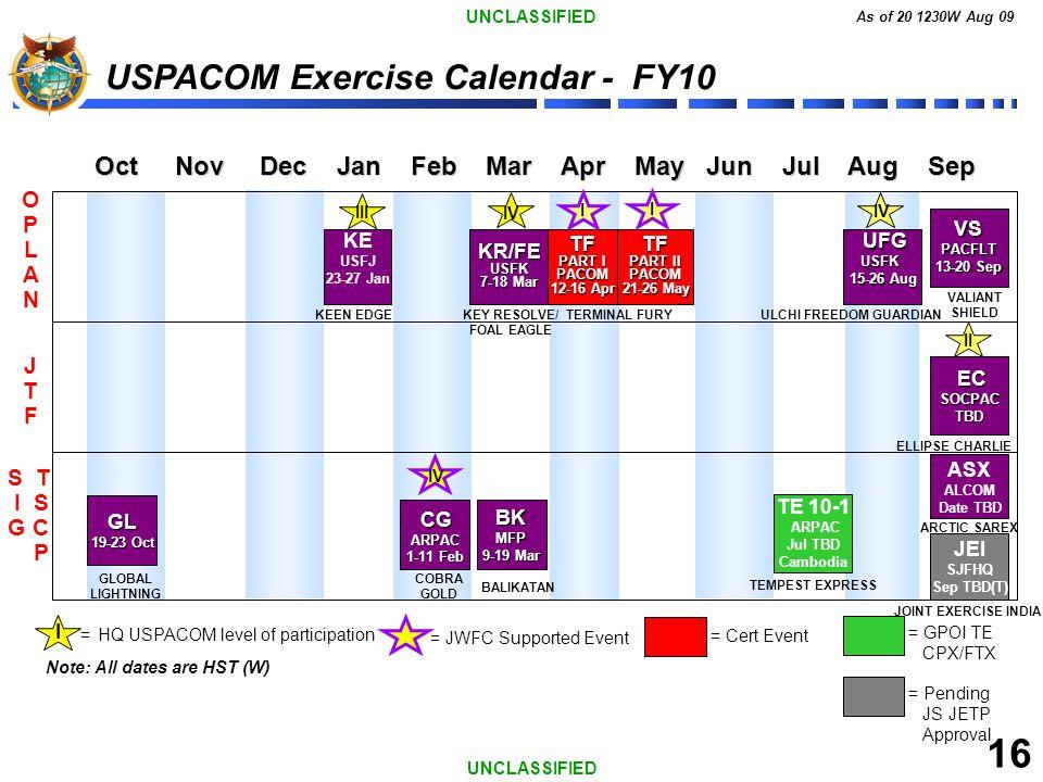 UNCLASSIFIED As of 20 1230W Aug 09 16 UNCLASSIFIED USPACOM Exercise Calendar - FY10 Oct Nov Dec Jan Feb Mar Apr May Jun Jul Aug Sep Oct Nov Dec Jan Fe