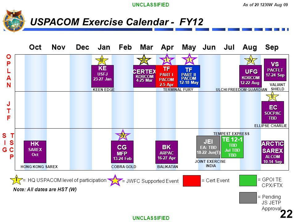 UNCLASSIFIED As of 20 1230W Aug 09 22 UNCLASSIFIED USPACOM Exercise Calendar - FY12 Oct Nov Dec Jan Feb Mar Apr May Jun Jul Aug Sep Oct Nov Dec Jan Fe