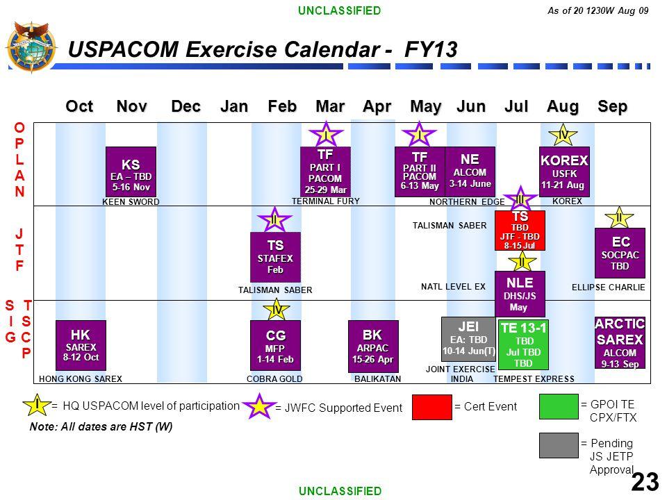 UNCLASSIFIED As of 20 1230W Aug 09 23 UNCLASSIFIED USPACOM Exercise Calendar - FY13 Oct Nov Dec Jan Feb Mar Apr May Jun Jul Aug Sep Oct Nov Dec Jan Fe