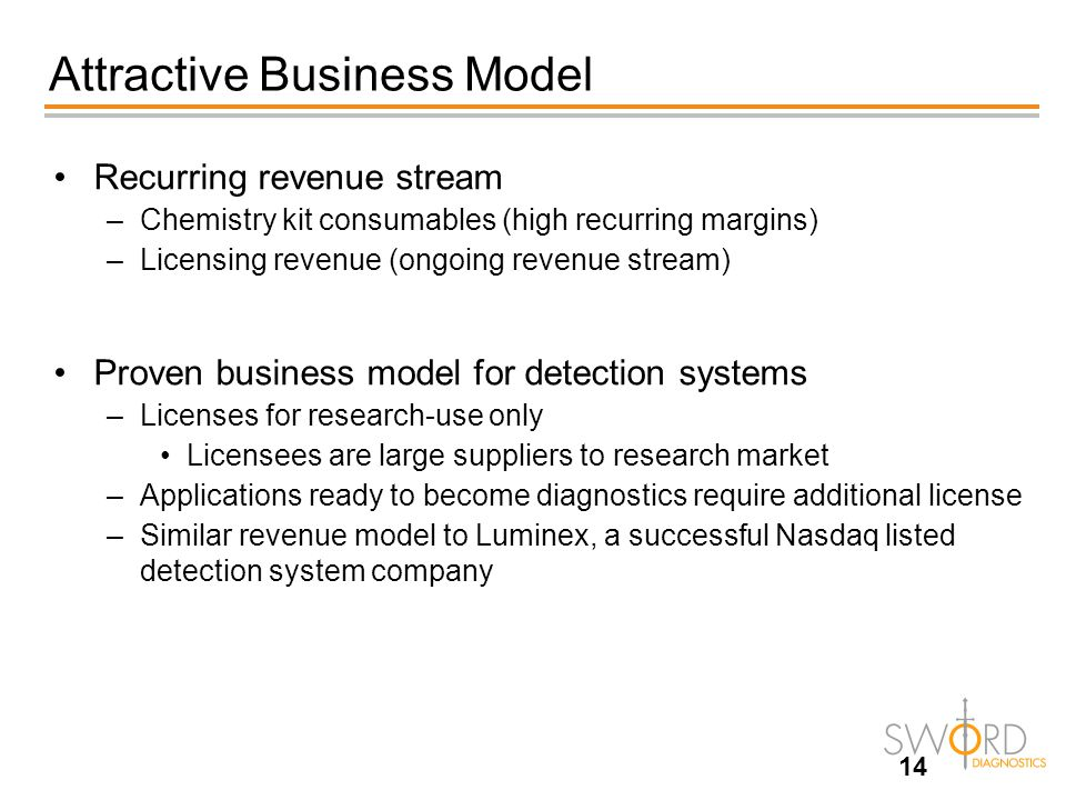 Attractive Business Model Recurring revenue stream –Chemistry kit consumables (high recurring margins) –Licensing revenue (ongoing revenue stream) Proven business model for detection systems –Licenses for research-use only Licensees are large suppliers to research market –Applications ready to become diagnostics require additional license –Similar revenue model to Luminex, a successful Nasdaq listed detection system company 14
