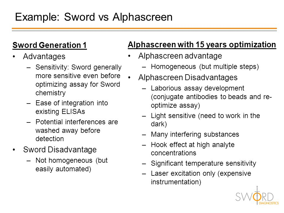 Example: Sword vs Alphascreen Sword Generation 1 Advantages –Sensitivity: Sword generally more sensitive even before optimizing assay for Sword chemistry –Ease of integration into existing ELISAs –Potential interferences are washed away before detection Sword Disadvantage –Not homogeneous (but easily automated) Alphascreen with 15 years optimization Alphascreen advantage –Homogeneous (but multiple steps) Alphascreen Disadvantages –Laborious assay development (conjugate antibodies to beads and re- optimize assay) –Light sensitive (need to work in the dark) –Many interfering substances –Hook effect at high analyte concentrations –Significant temperature sensitivity –Laser excitation only (expensive instrumentation)