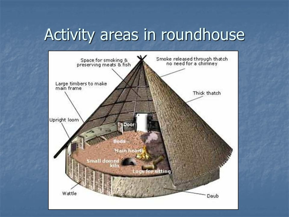 Activity areas in roundhouse