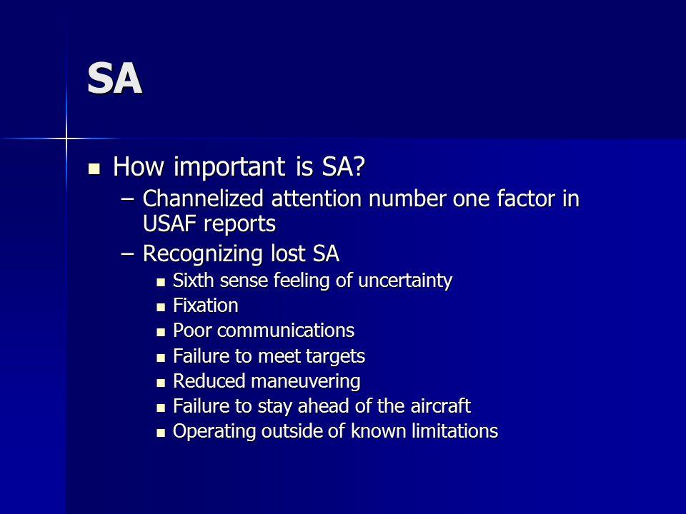 SA How important is SA. How important is SA.
