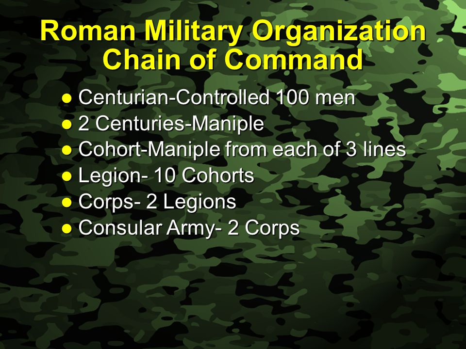 Slide 6 Roman Military Organization Chain of Command Centurian-Controlled 100 men Centurian-Controlled 100 men 2 Centuries-Maniple 2 Centuries-Maniple Cohort-Maniple from each of 3 lines Cohort-Maniple from each of 3 lines Legion- 10 Cohorts Legion- 10 Cohorts Corps- 2 Legions Corps- 2 Legions Consular Army- 2 Corps Consular Army- 2 Corps