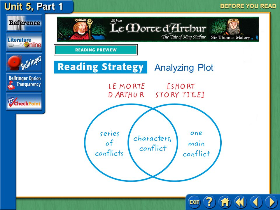 Unit 5, Part 1 Le Morte d'Arthur BEFORE YOU READ Analyzing Plot Reading Tip: Taking Notes Compare and contrast the plot of Le Morte d'Arthur with the