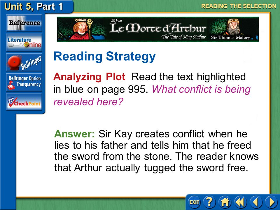 Unit 5, Part 1 Le Morte d'Arthur Reading Strategy READING THE SELECTION Answer: The scene is not very suspenseful. Arthur pulls out the sword accident