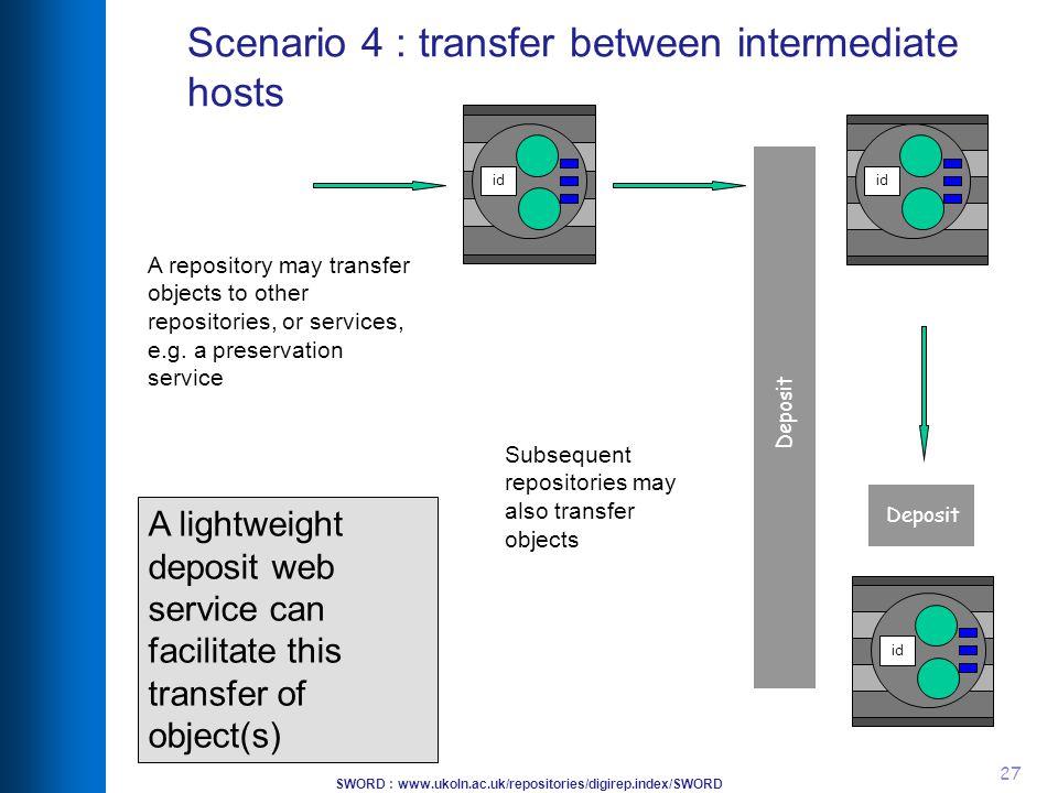 SWORD : www.ukoln.ac.uk/repositories/digirep.index/SWORD 27 Scenario 4 : transfer between intermediate hosts A lightweight deposit web service can fac