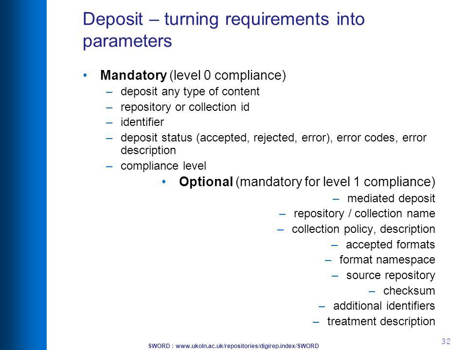 SWORD : www.ukoln.ac.uk/repositories/digirep.index/SWORD 32 Deposit – turning requirements into parameters Mandatory (level 0 compliance) –deposit any