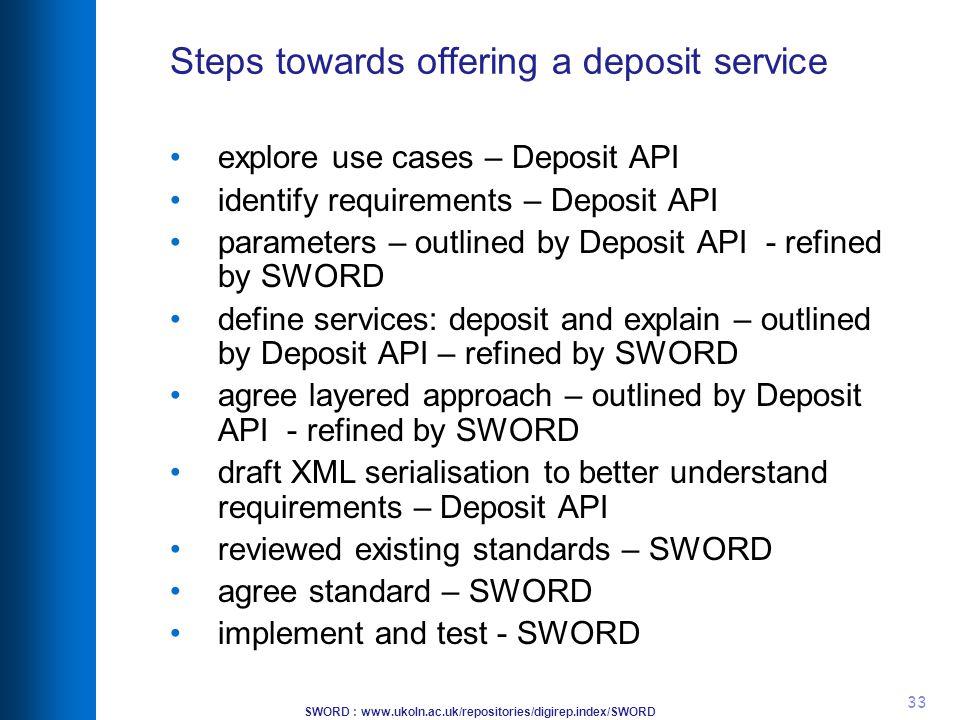 SWORD : www.ukoln.ac.uk/repositories/digirep.index/SWORD 33 Steps towards offering a deposit service explore use cases – Deposit API identify requirem