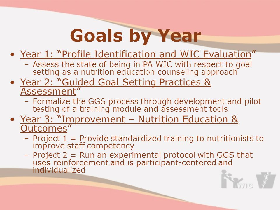 Goals by Year Year 1: Profile Identification and WIC Evaluation –Assess the state of being in PA WIC with respect to goal setting as a nutrition education counseling approach Year 2: Guided Goal Setting Practices & Assessment –Formalize the GGS process through development and pilot testing of a training module and assessment tools Year 3: Improvement – Nutrition Education & Outcomes –Project 1 = Provide standardized training to nutritionists to improve staff competency –Project 2 = Run an experimental protocol with GGS that uses reinforcement and is participant-centered and individualized