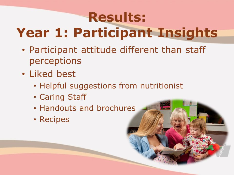 Results: Year 1: Participant Insights Participant attitude different than staff perceptions Liked best Helpful suggestions from nutritionist Caring Staff Handouts and brochures Recipes