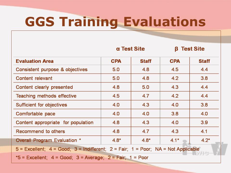 GGS Training Evaluations