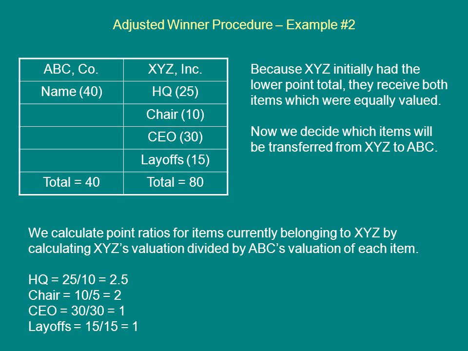 Adjusted Winner Procedure – Example #2 Because XYZ initially had the lower point total, they receive both items which were equally valued.
