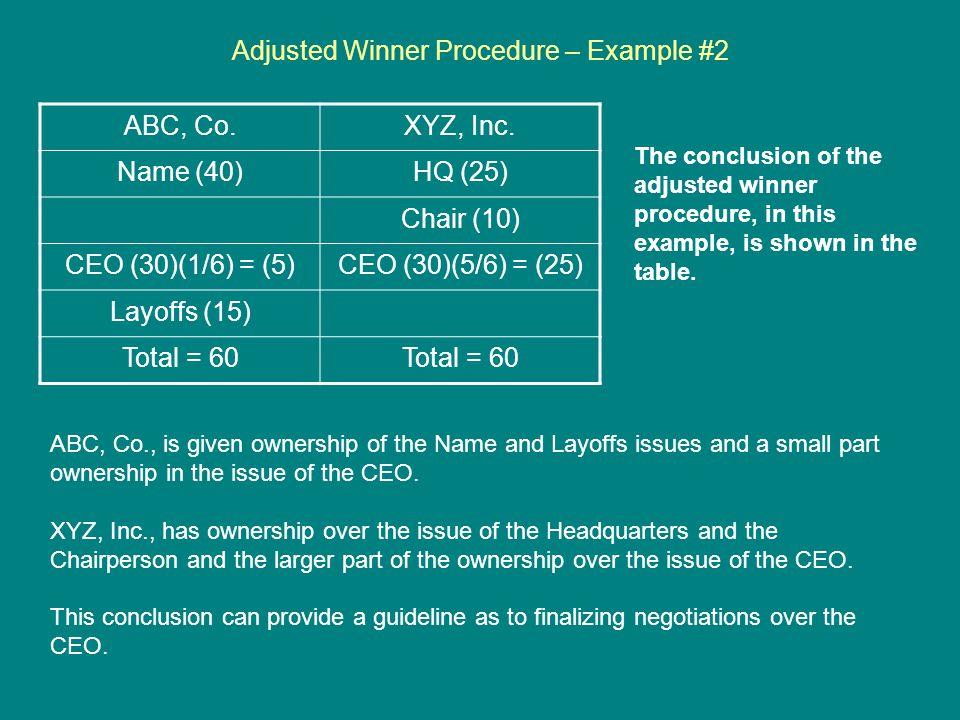Adjusted Winner Procedure – Example #2 ABC, Co.XYZ, Inc.