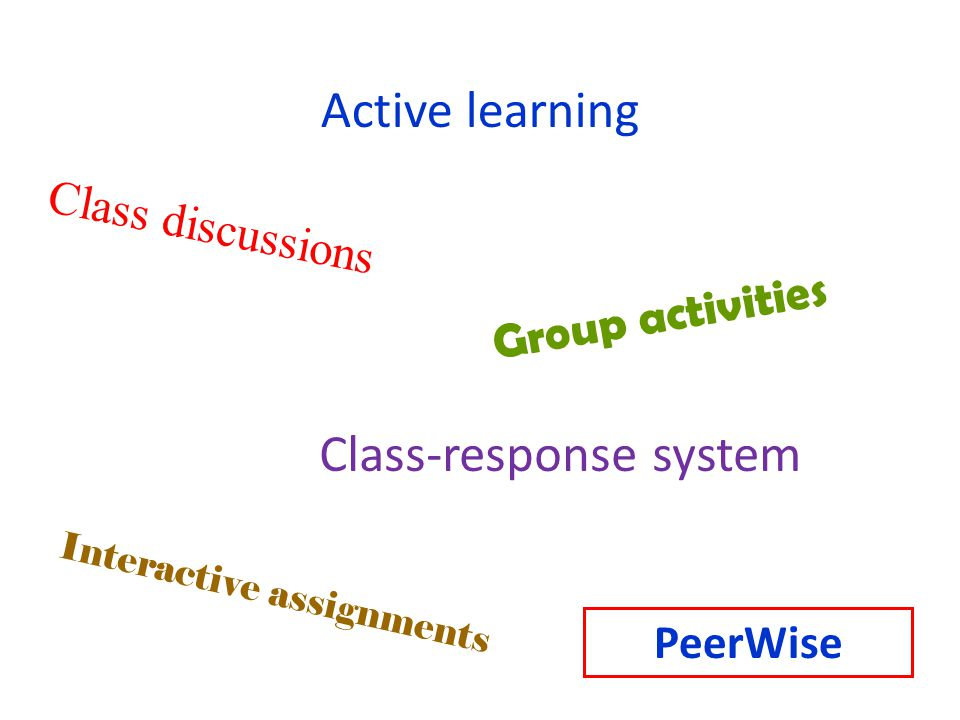 Active learning Class discussions Group activities Class-response system Interactive assignments PeerWise