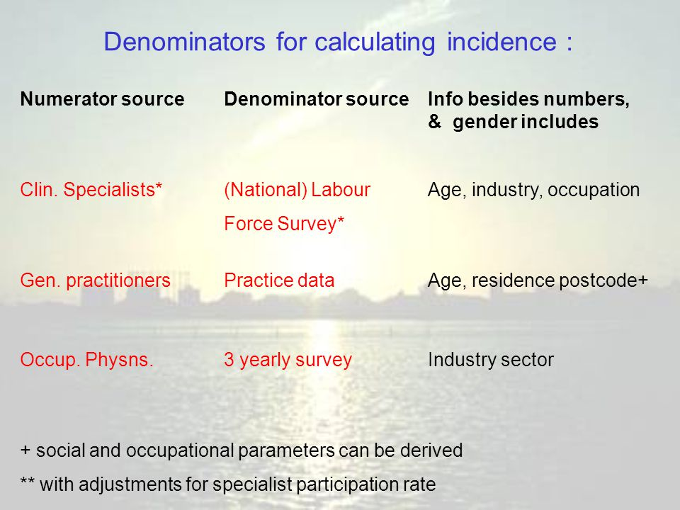 Denominators for calculating incidence : Numerator sourceDenominator sourceInfo besides numbers, & gender includes Clin.