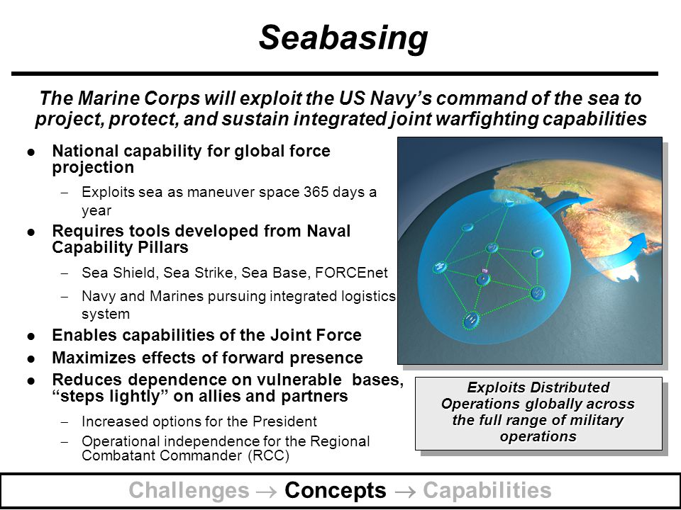 9 Maritime Prepositioning Force (Future) CONUS OBJ CSG MPG ESG Rapid Joint Forcible Entry (10-14 Days) Joint Operations Area High Speed Sealift High Speed Connector A seabased system of systems that enables rapid Joint Forcible Entry Ops (JFEO) within 10-14 days Rapid power power projection without a permission slip