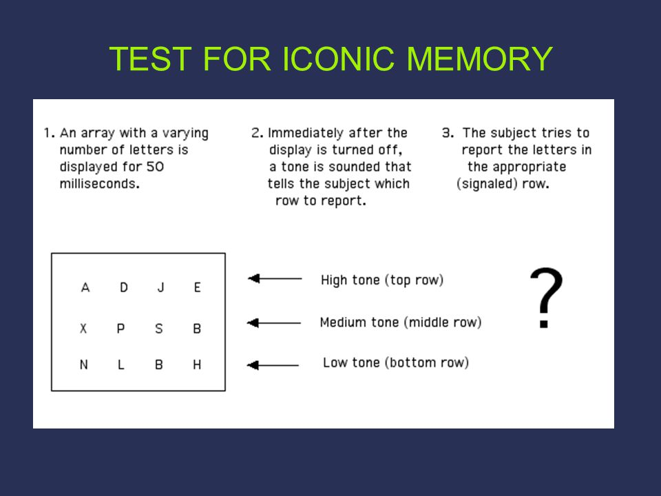 TEST FOR ICONIC MEMORY