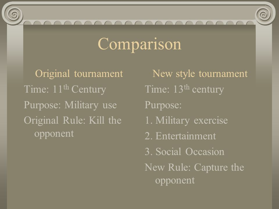 Comparison Original tournament Time: 11 th Century Purpose: Military use Original Rule: Kill the opponent New style tournament Time: 13 th century Pur