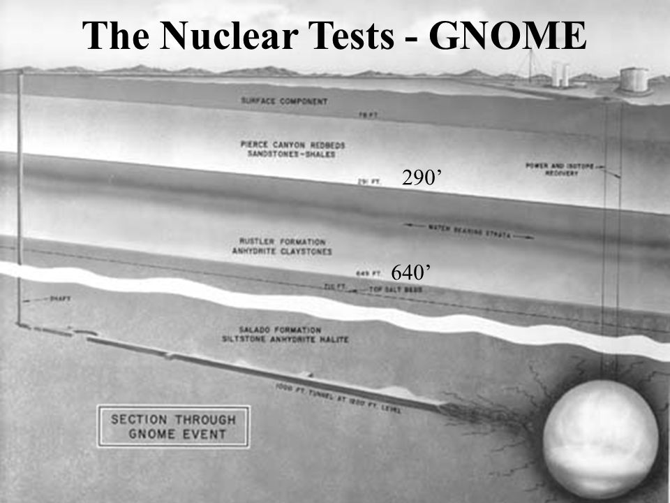 640' 290' The Nuclear Tests - GNOME