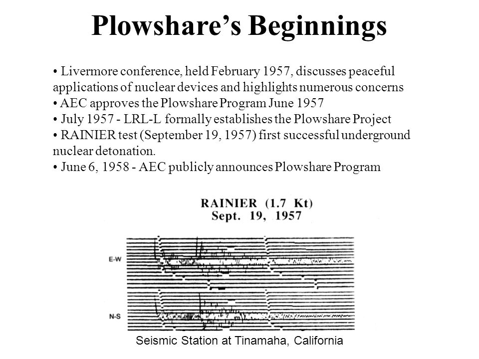 Plowshare's Objectives Use of nuclear explosives for civilian as opposed to military purposes. Possible applications: Large-Scale excavation and quarrying Underground Engineering Canals Harbors Highway/Railroad cuts Quarry Other construction related projects requiring large amounts of earthwork stimulation of natural gas production preparation of leachable ore bodies fracturing large bodies of oil shale formation of underground storage reservoirs