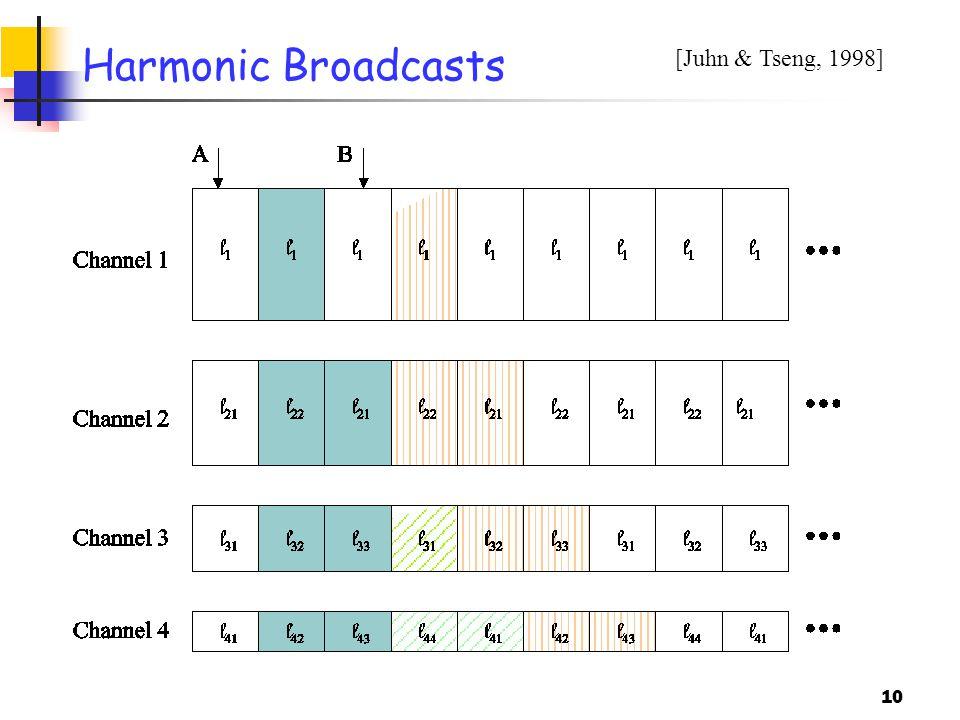 10 Harmonic Broadcasts [Juhn & Tseng, 1998]