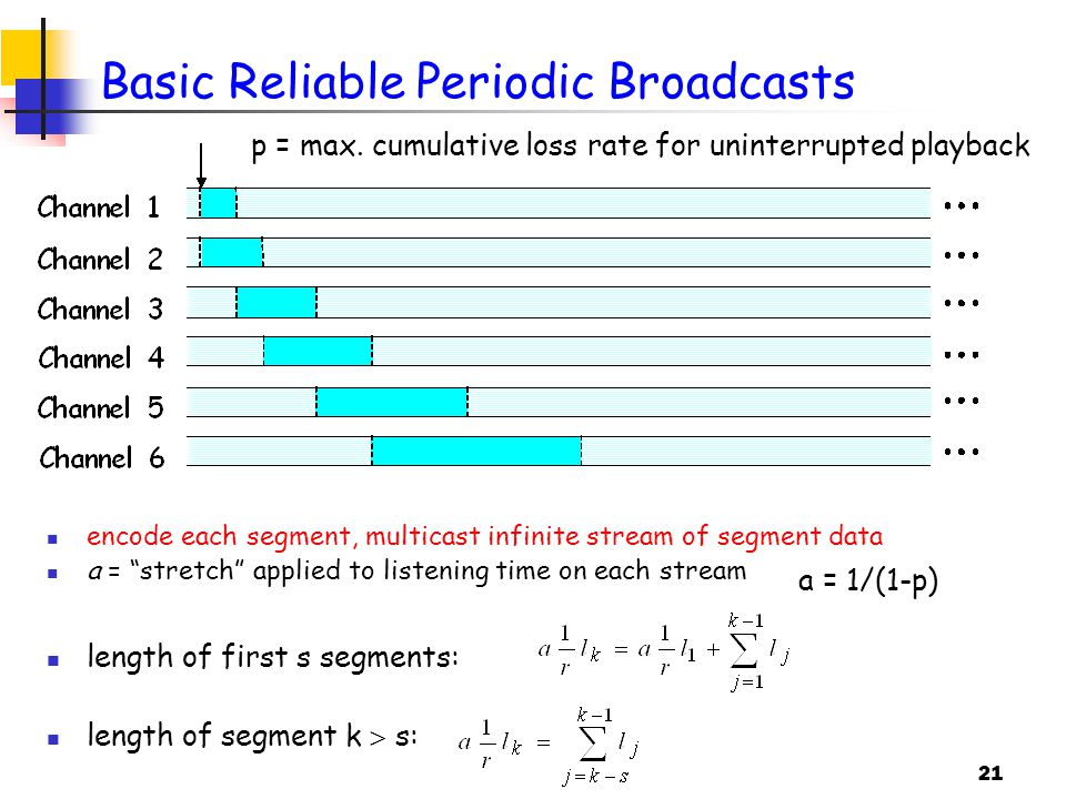 21 Basic Reliable Periodic Broadcasts encode each segment, multicast infinite stream of segment data a = stretch applied to listening time on each stream length of first s segments: length of segment k  s: a = 1/(1-p) p = max.