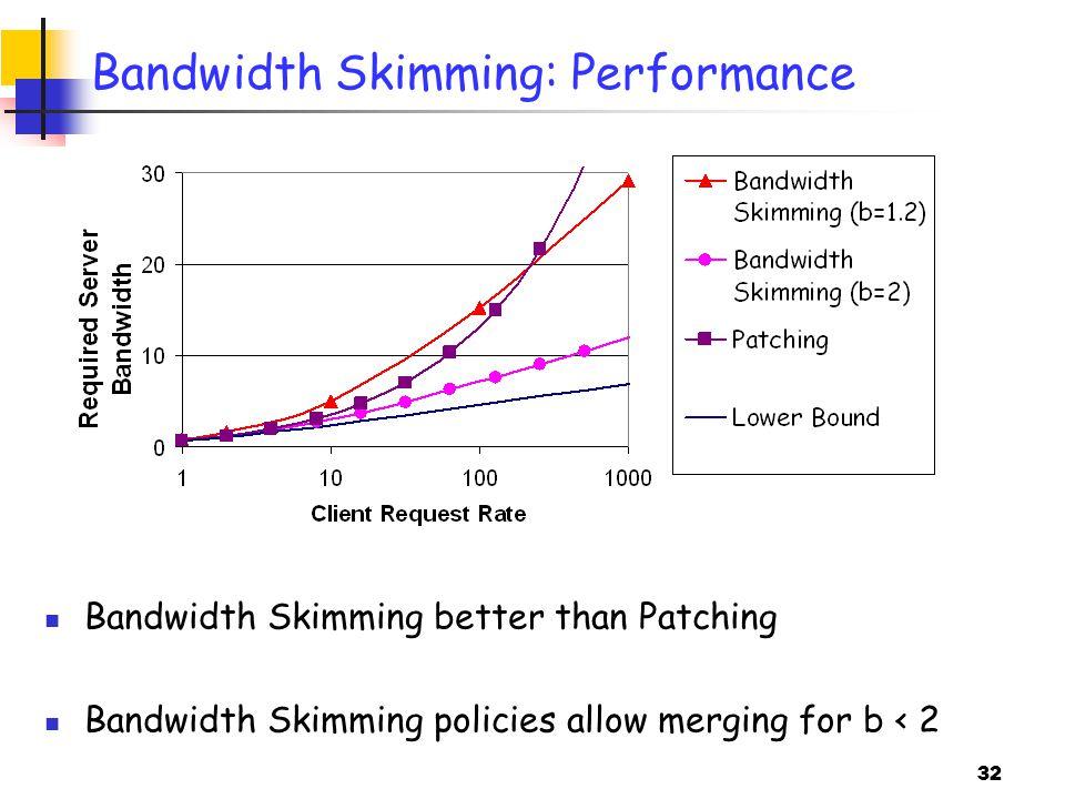 32 Bandwidth Skimming: Performance Bandwidth Skimming better than Patching Bandwidth Skimming policies allow merging for b < 2