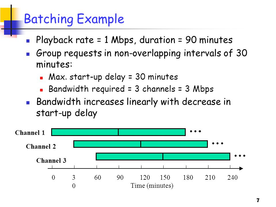 7 Batching Example Playback rate = 1 Mbps, duration = 90 minutes Group requests in non-overlapping intervals of 30 minutes: Max.