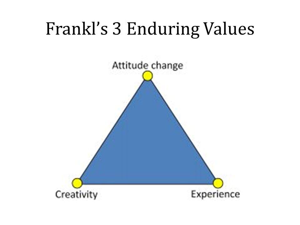 Frankl's 3 Enduring Values