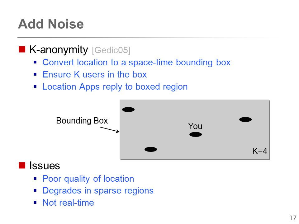 17 Add Noise K-anonymity [Gedic05]  Convert location to a space-time bounding box  Ensure K users in the box  Location Apps reply to boxed region Issues  Poor quality of location  Degrades in sparse regions  Not real-time You Bounding Box K=4