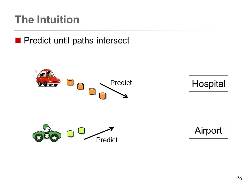 26 The Intuition Predict until paths intersect Hospital Airport Predict