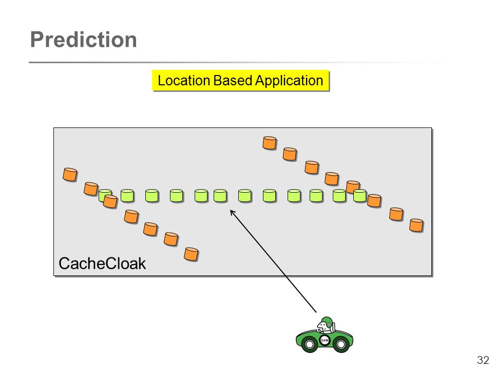 32 Prediction Location Based Application CacheCloak