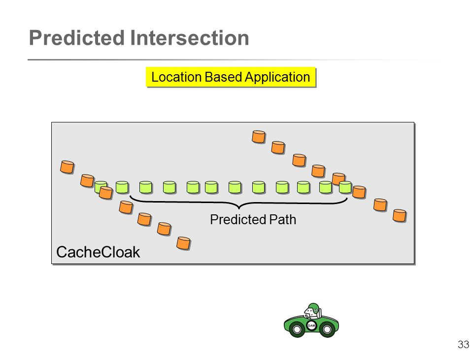 33 Predicted Intersection Location Based Application Predicted Path CacheCloak