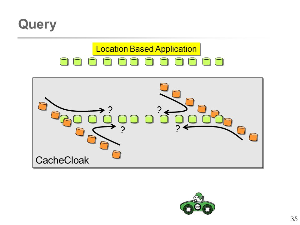 35 Query Location Based Application CacheCloak