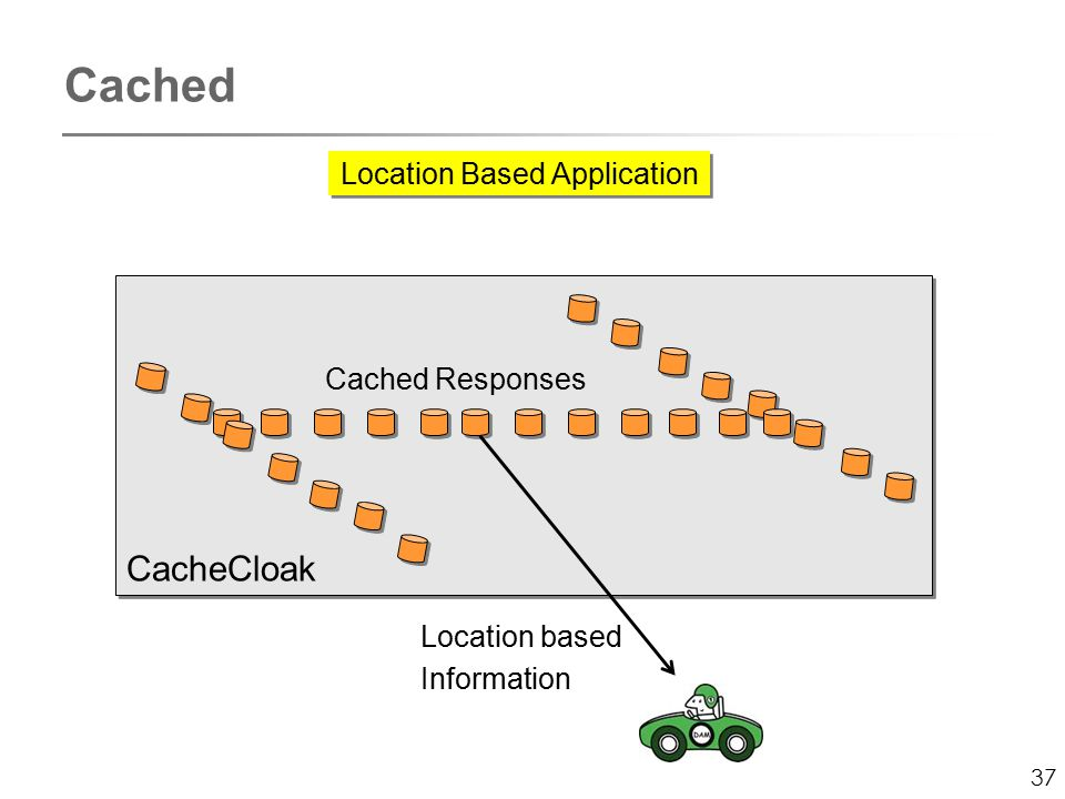 37 Cached Location Based Application Cached Responses Location based Information CacheCloak