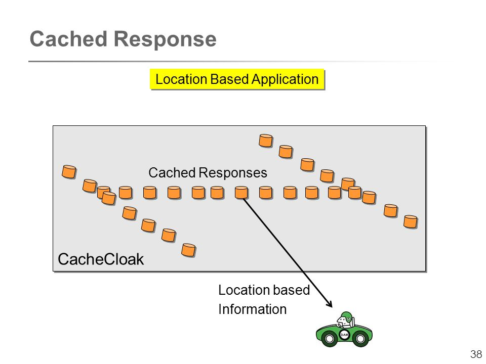 38 Cached Response Location Based Application Cached Responses Location based Information CacheCloak
