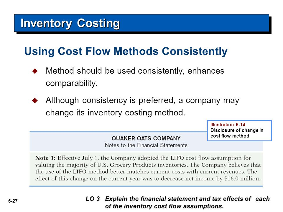 6-27 Using Cost Flow Methods Consistently Inventory Costing  Method should be used consistently, enhances comparability.