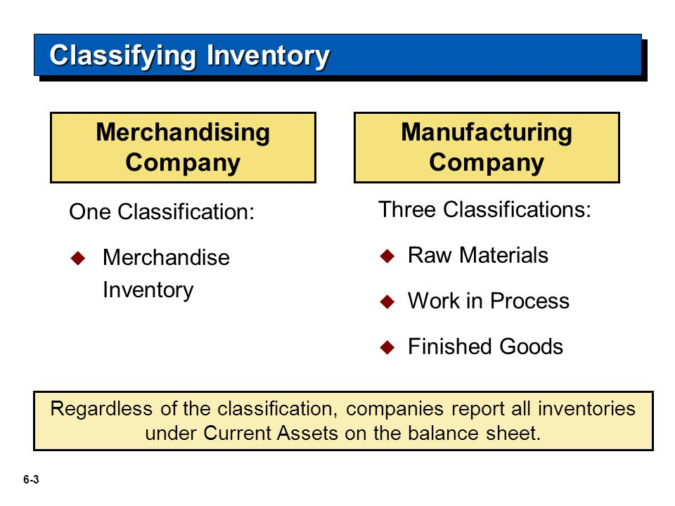 6-24 FIFO Sales$9,000$9,000$9,000 Cost of goods sold6,2006,6007,000 Gross profit2,8002,4002,000 Admin.