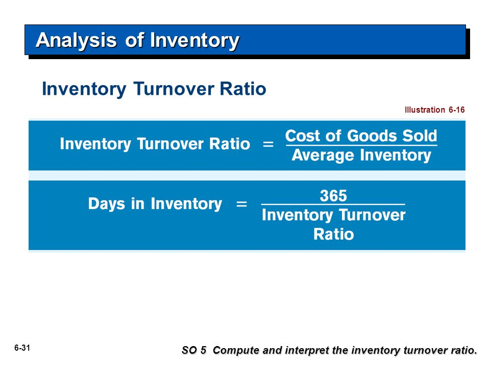 6-31 Analysis of Inventory SO 5 Compute and interpret the inventory turnover ratio.