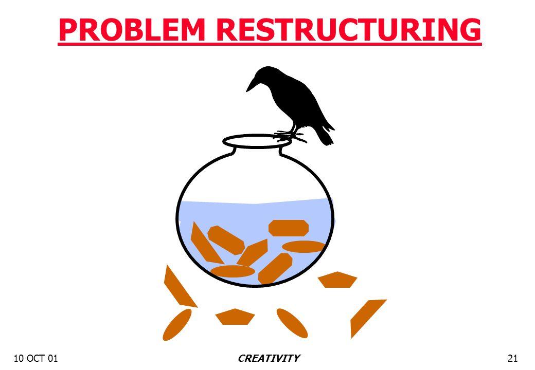 10 OCT 0121CREATIVITY PROBLEM RESTRUCTURING