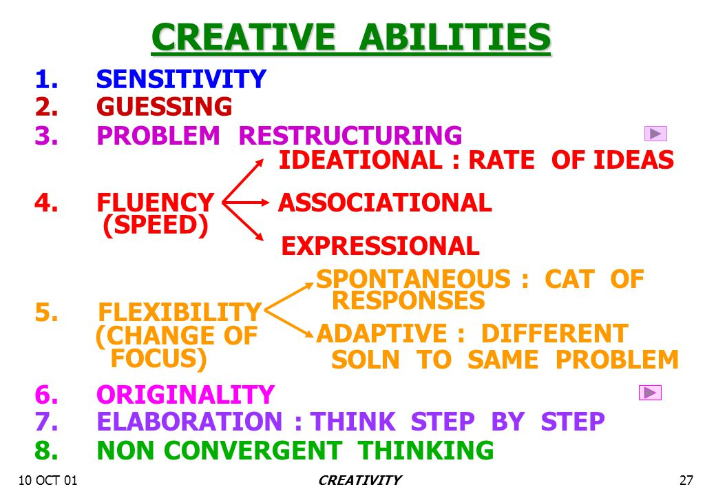 10 OCT 0127CREATIVITY CREATIVE ABILITIES IDEATIONAL : RATE OF IDEAS 4. FLUENCY ASSOCIATIONAL (SPEED) EXPRESSIONAL 5. FLEXIBILITY (CHANGE OF FOCUS) SPO
